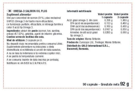 Eticheta cu valori Nutritionale pentru Omega-3 Salmon Oil Plus marca GNLD NeoLife